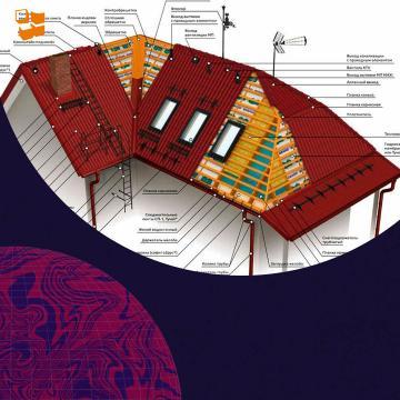 Выбор конструкции крыши